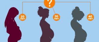 Возраст для беременности
