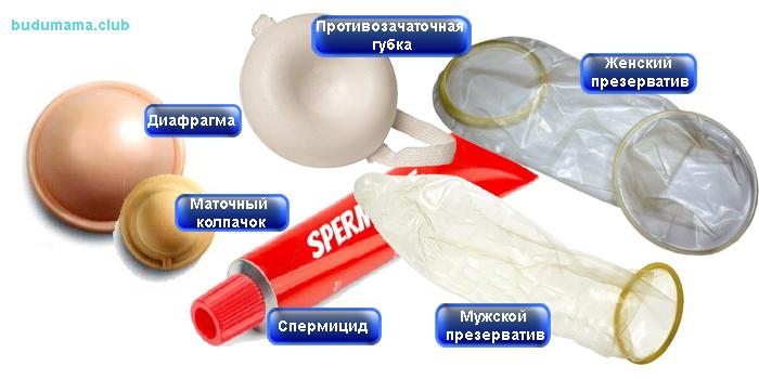 Виды методов барьерной контрацепции