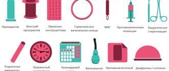 Все типы контрацептивов