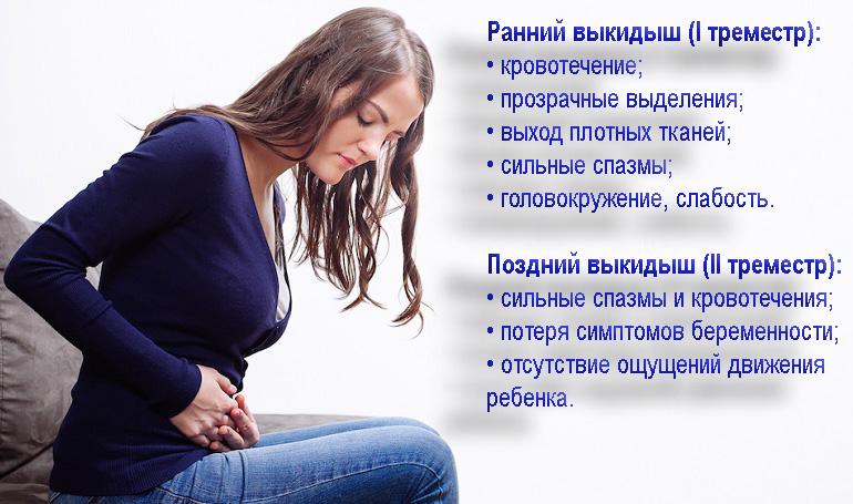 Симптомы раннего и позднего выкидыша