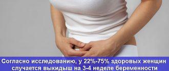 Статистика выкидышей на 4 неделе беременности