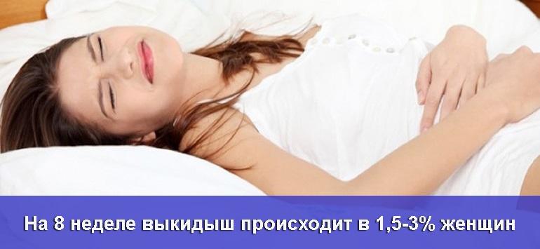 Статистика выкидышей на 8 неделе беременности