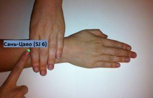 Точка для точечного массажа на руке от запора