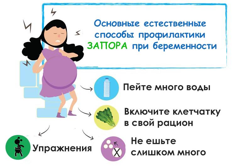 Основные природные способы профилактики запора при беременности