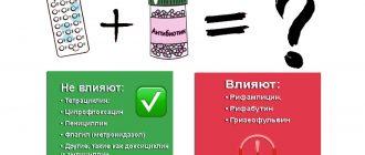 Влияние антибиотиков на эффективность гормональных оральных контрацептивов