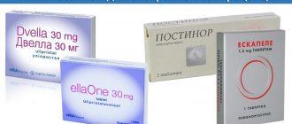 Наиболее актуальные типы таблеток для экстренной контрацепции