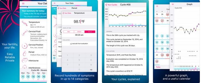 Lily - Fertility Calculator