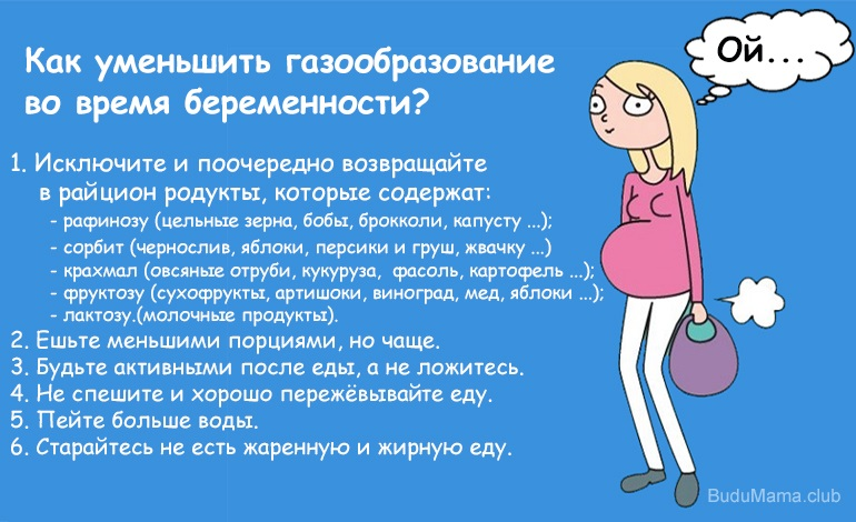 Методы уменьшения количества газов при беременности