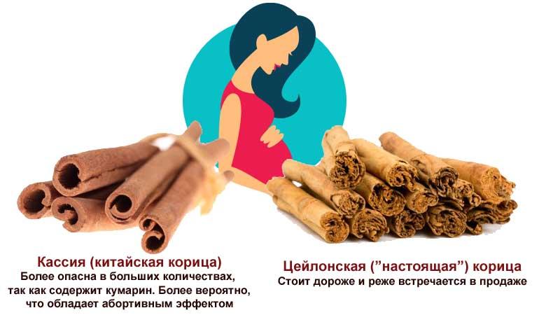 Опасность корицы во время беременности