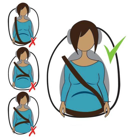 Правильное пристегивание в автомобиле при беременности