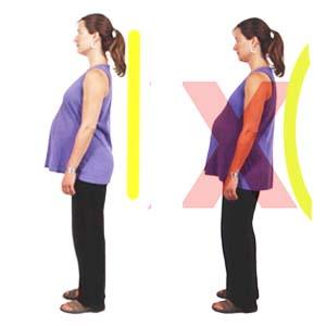 Правильное положение стоя при беременности