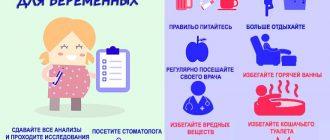Чек-лист для беременных: что можно и что нельзя