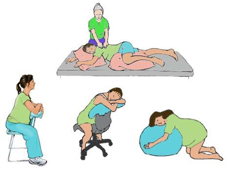 Позиции для массажа спины во время беременности