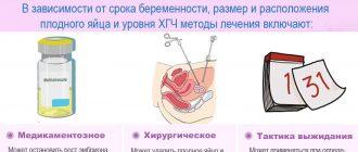 Методы лечения внематочной беременности