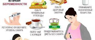 Рекомендации по борьбе с гестационным диабетом