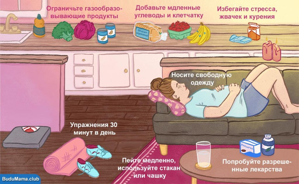 Способы уменьшения газов и болей от них при беременности